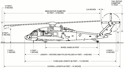 Black Hawk Dimensions