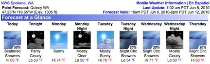 Seven-Day Weather