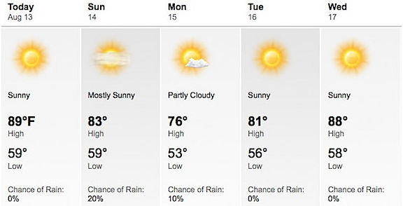 The Weather Channel Forecast