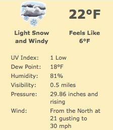 JFK Weather