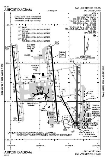 Salt Lake City Airport Diagram
