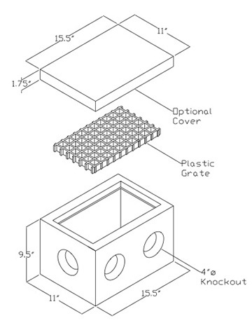 Box Diagram