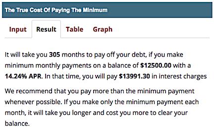 Minimum Payment